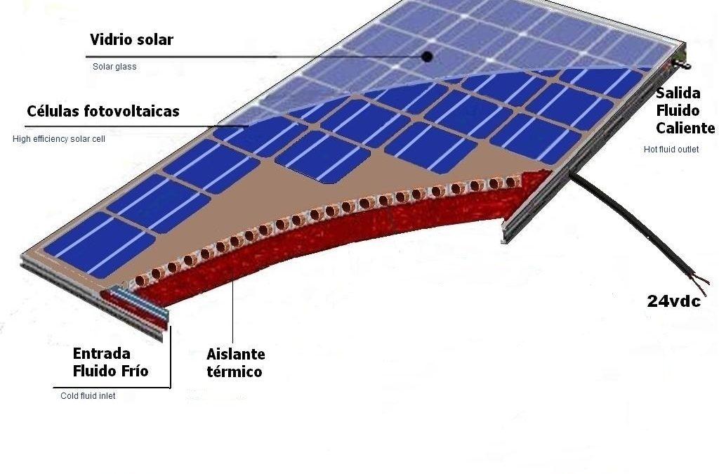 Paneles solares híbridos. Generar electricidad y agua caliente con una única instalación