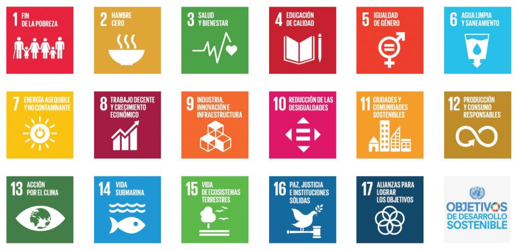 Objetivos de desarrollo sostenible.