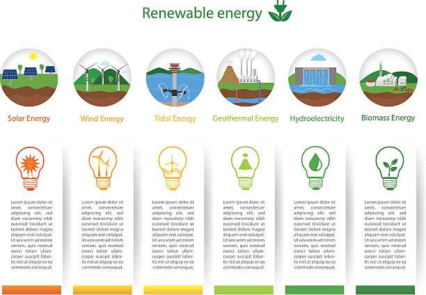 Transición energética