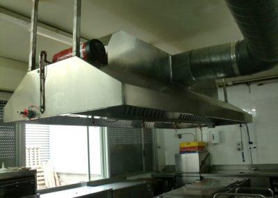 Proyecto contra incendios para restaurante